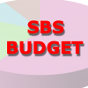 Budget outcome: SBS own worst enemy